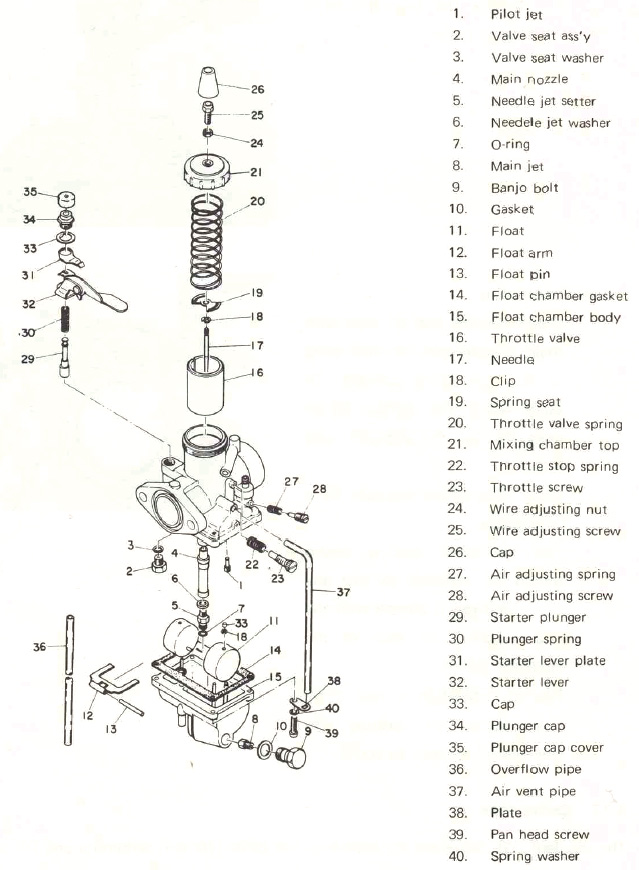rt1 yamaha wiring schematic   27 wiring diagram images