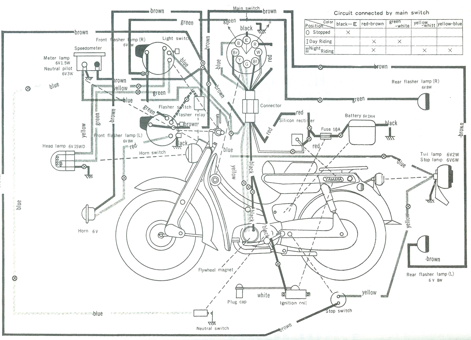 yamaha motorcycles wiring diagram - somurich.com 1973 mustang ignition switch wiring diagram