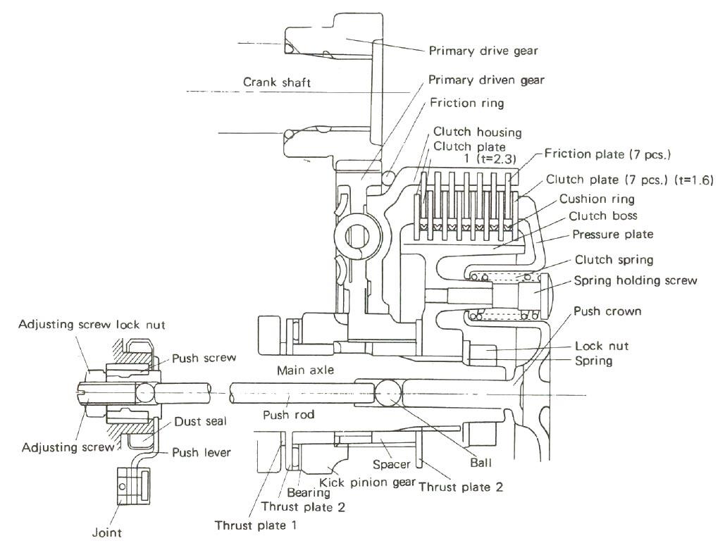 Yamaha Wiring Schematics & Carburetor Diagrams | Dt1 Wiring Diagram |  | www.slimduck.com