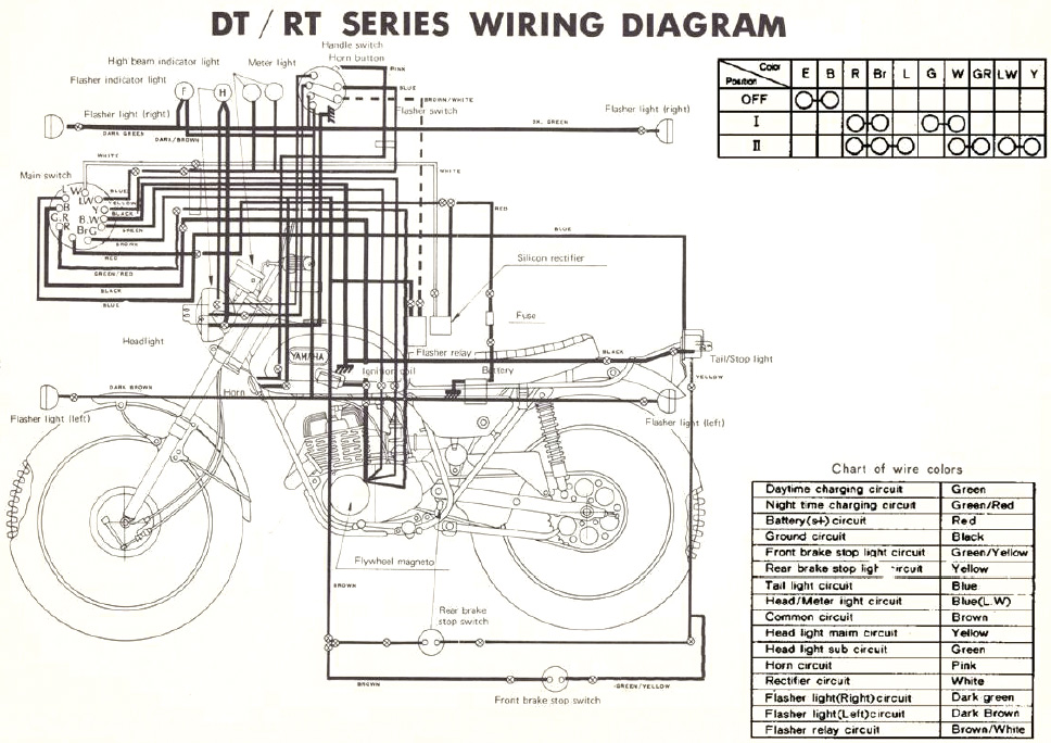 rt1 360 enduro motorcycle wiring schematics yamaha rt1 360 enduro motorcycle wiring schematics